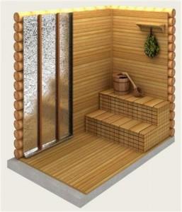 Утепление разных помещений бани